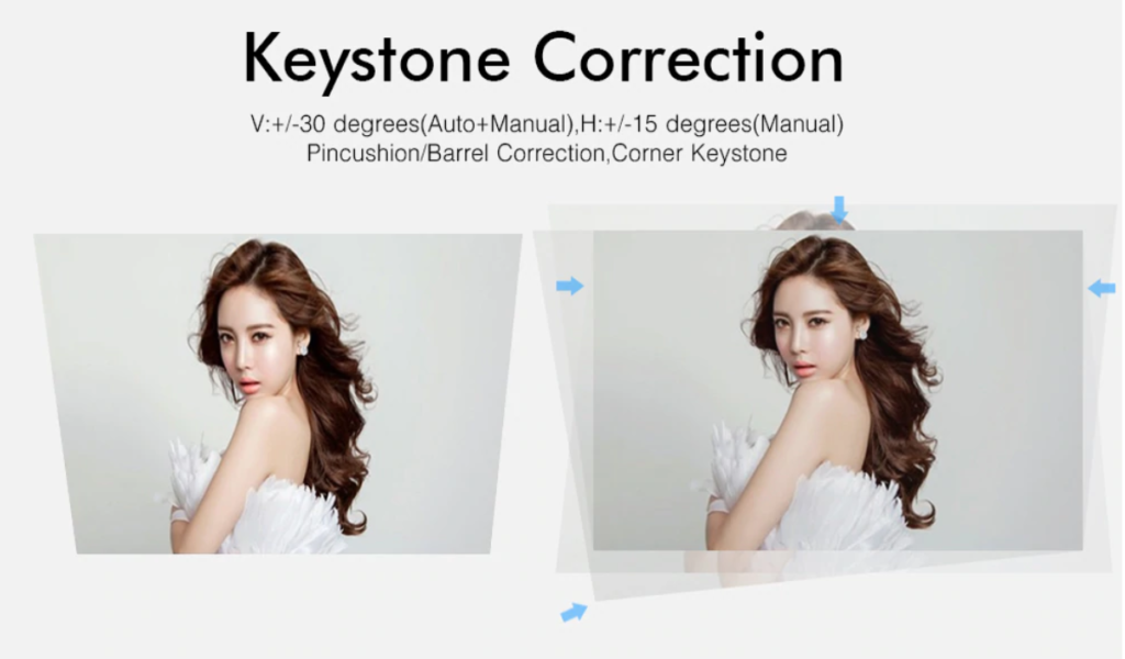 keystone correction of ultra short throw projector